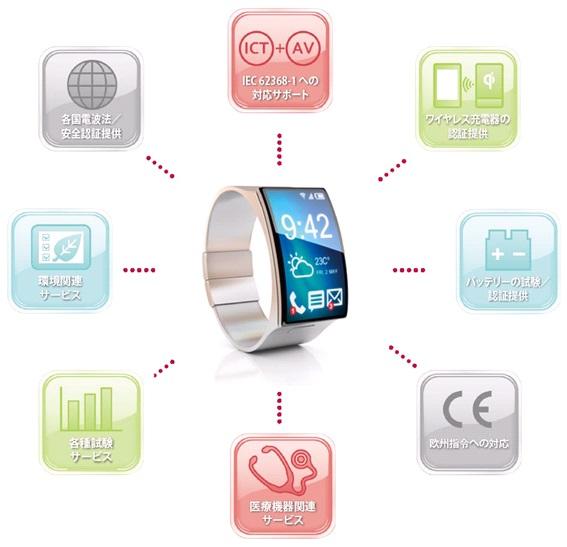 1_resource_wearable_watch